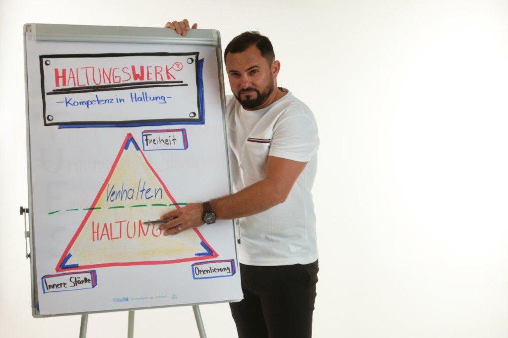 Das Foto zeigt den Coach Franlin Toma am Flipchart zur Verdeutlichung der Hilfe bei der Entscheidungsfindung für eine positive innere Haltung und Wohlbefinden